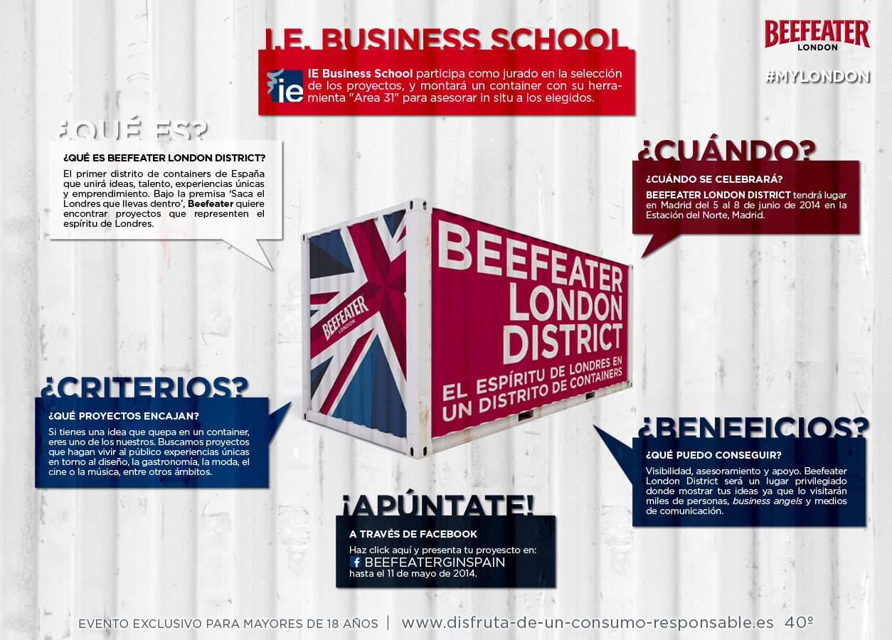 Beefeater_London_District